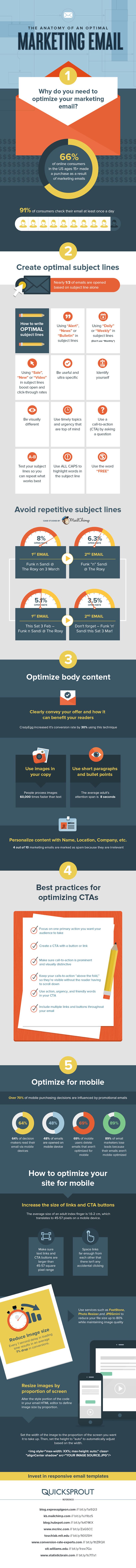 Infografía sobre email marketing