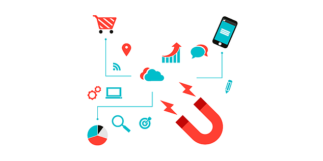 14-blogs-inbound-marketing-blog