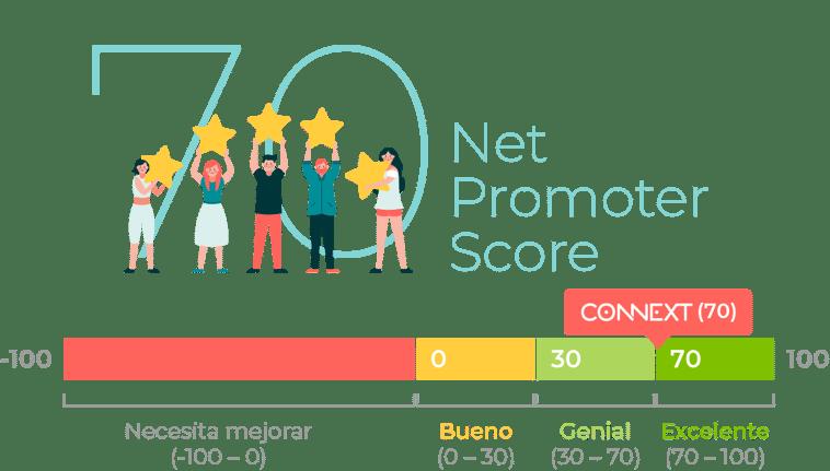 NPS_CONNEXT