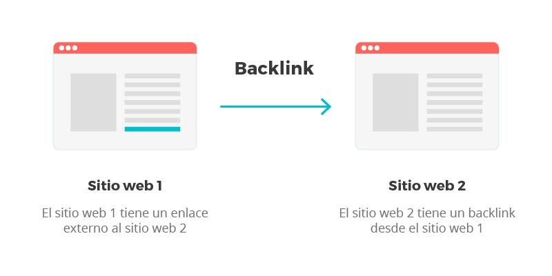 backlink-ilustracion