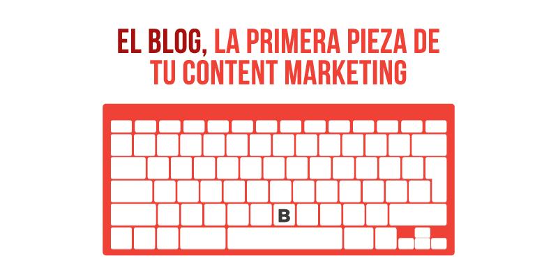 El blog, la primera pieza de tu Content Marketing