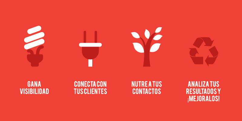 4-acciones-marketing-energias-renovables.png
