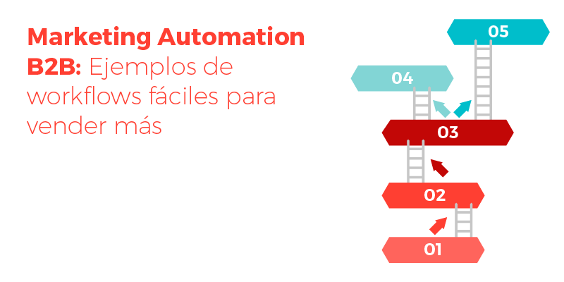 mkt-automation-b2b.png