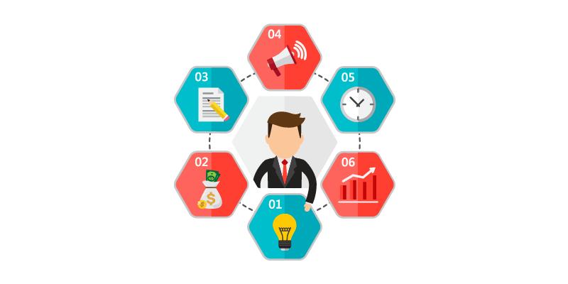 diseño de una estrategia de marketing industrial