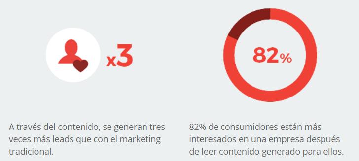 marketing_de_contenidos-1.png